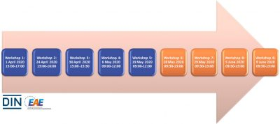 EAE_stakeholder_dialogue_workshop_new_schedule